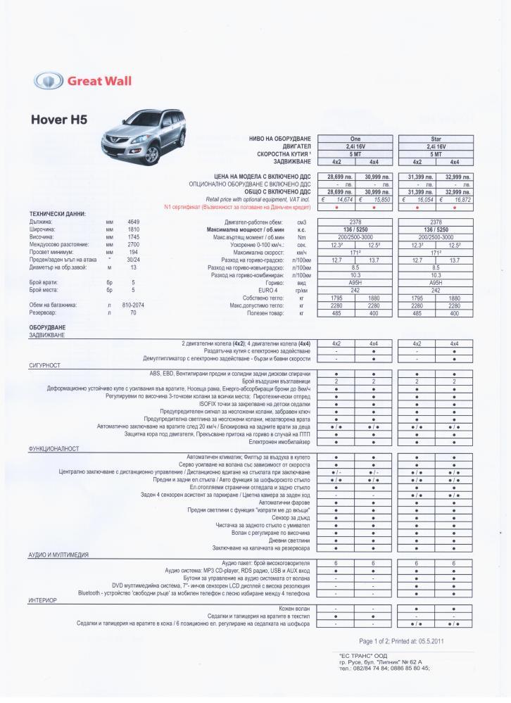 Litex Bulgaria si chinezii de la GWM lanseaza noul Hover ! (2/3)